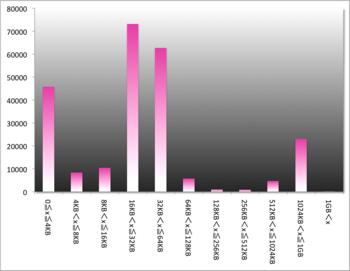 data-histgram.png