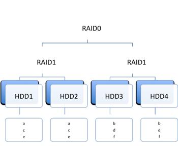raid1+0.png
